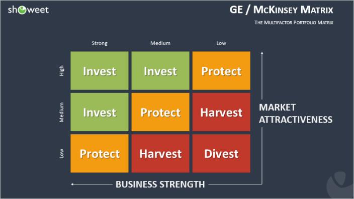 estrategia-empresarial-mckinsey